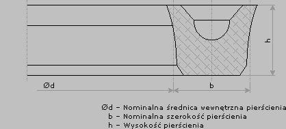 18.00X30.00X7   U-2       USZCZELKA TYP U